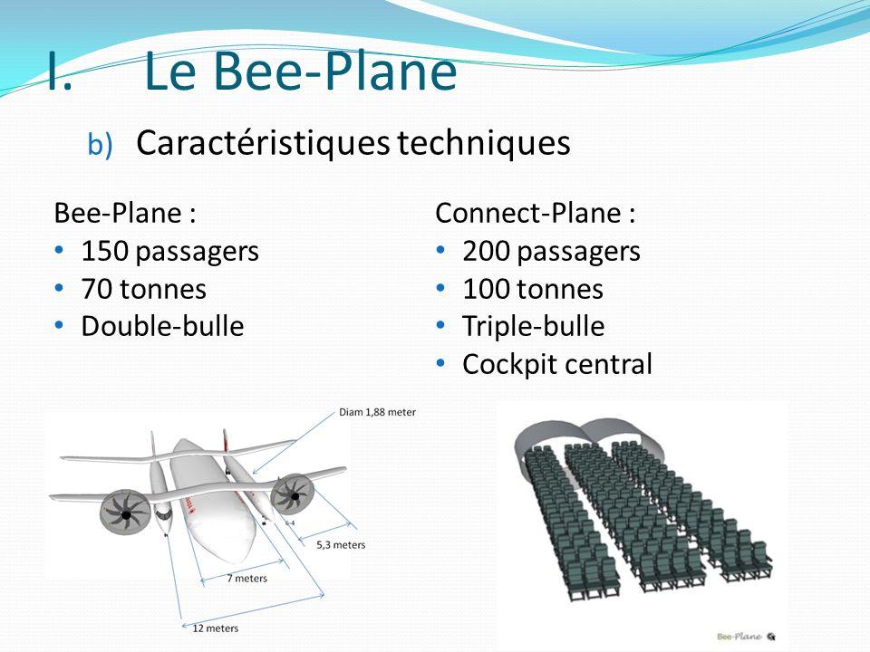 Le Bee-Plane Caractéristiques techniques Bee-Plane : Connect-Plane :