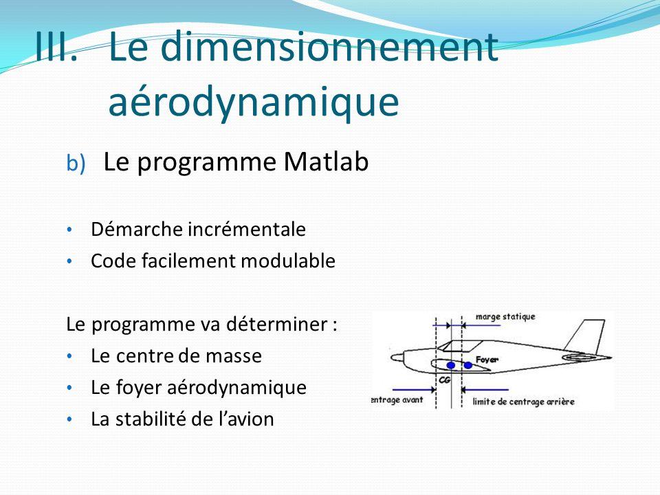 Le dimensionnement aérodynamique