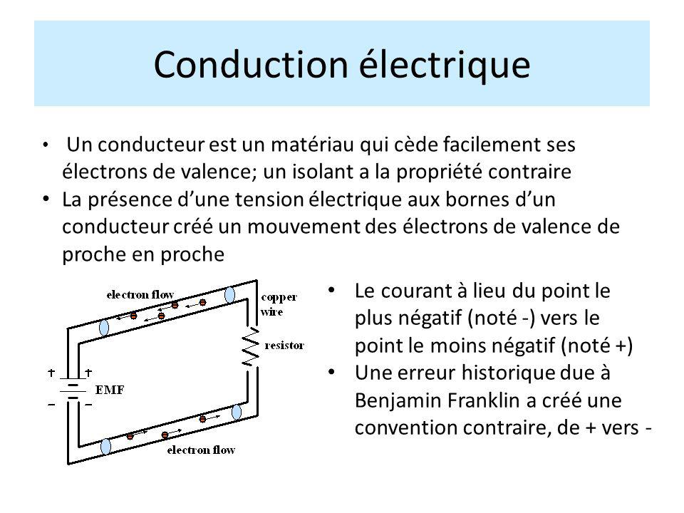 Conduction électrique