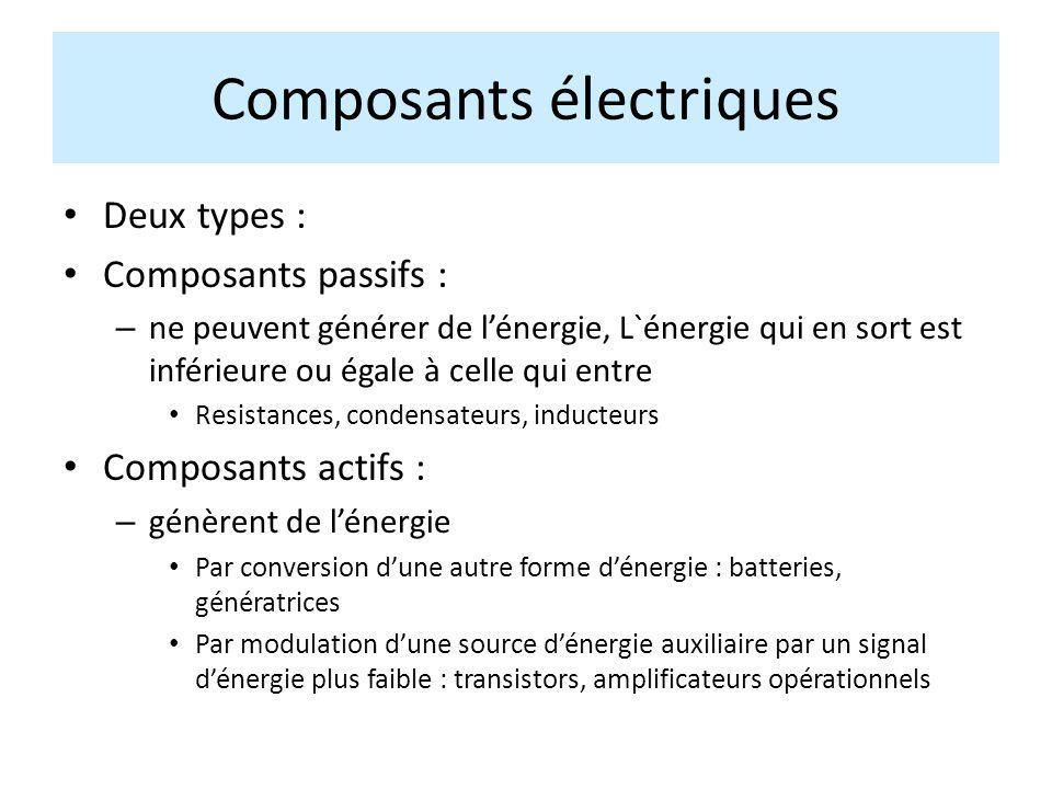 Composants électriques