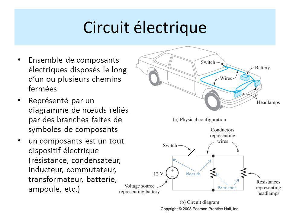 Circuit électrique Ensemble de composants électriques disposés le long d'un ou plusieurs chemins fermées.