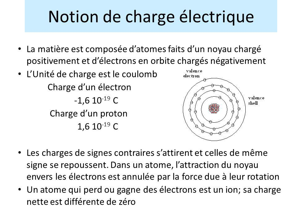 Notion de charge électrique