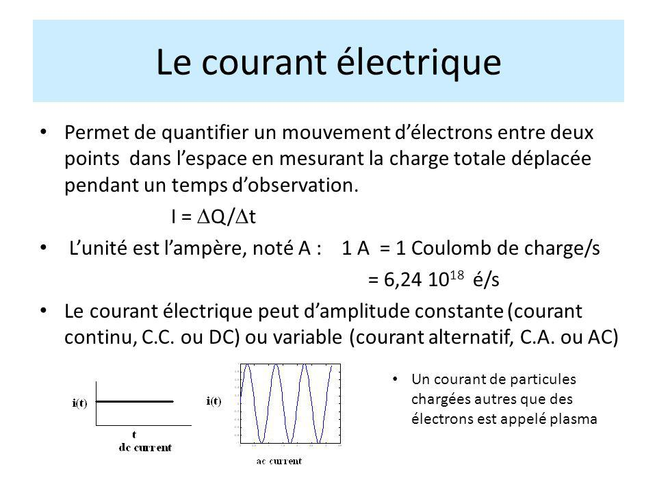 principes fondamentaux des circuits lectriques ppt video online t l charger. Black Bedroom Furniture Sets. Home Design Ideas