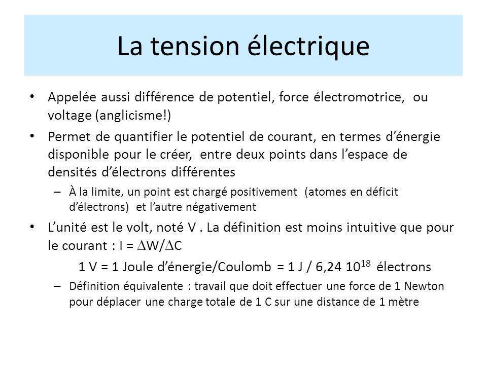 La tension électrique Appelée aussi différence de potentiel, force électromotrice, ou voltage (anglicisme!)