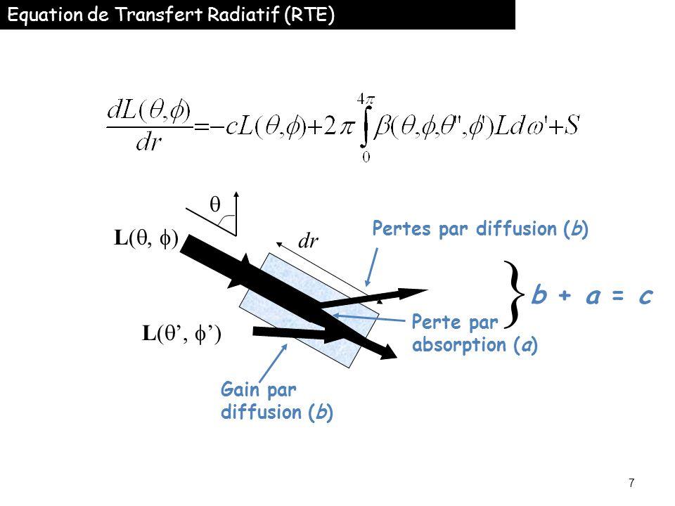  b + a = c q L(q, f) dr L(q', f')