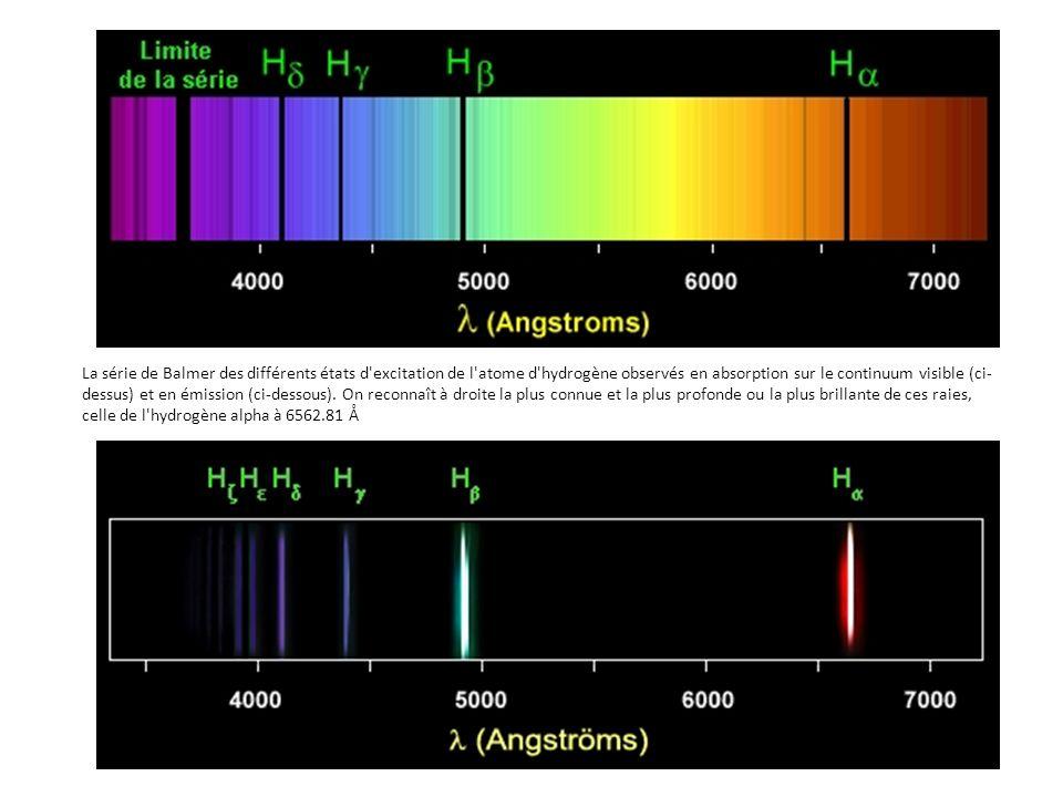 La série de Balmer des différents états d excitation de l atome d hydrogène observés en absorption sur le continuum visible (ci-dessus) et en émission (ci-dessous).