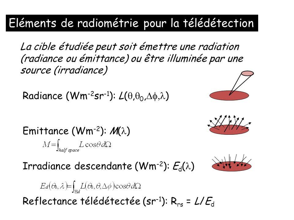Eléments de radiométrie pour la télédétection