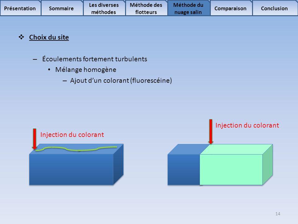 Écoulements fortement turbulents Mélange homogène