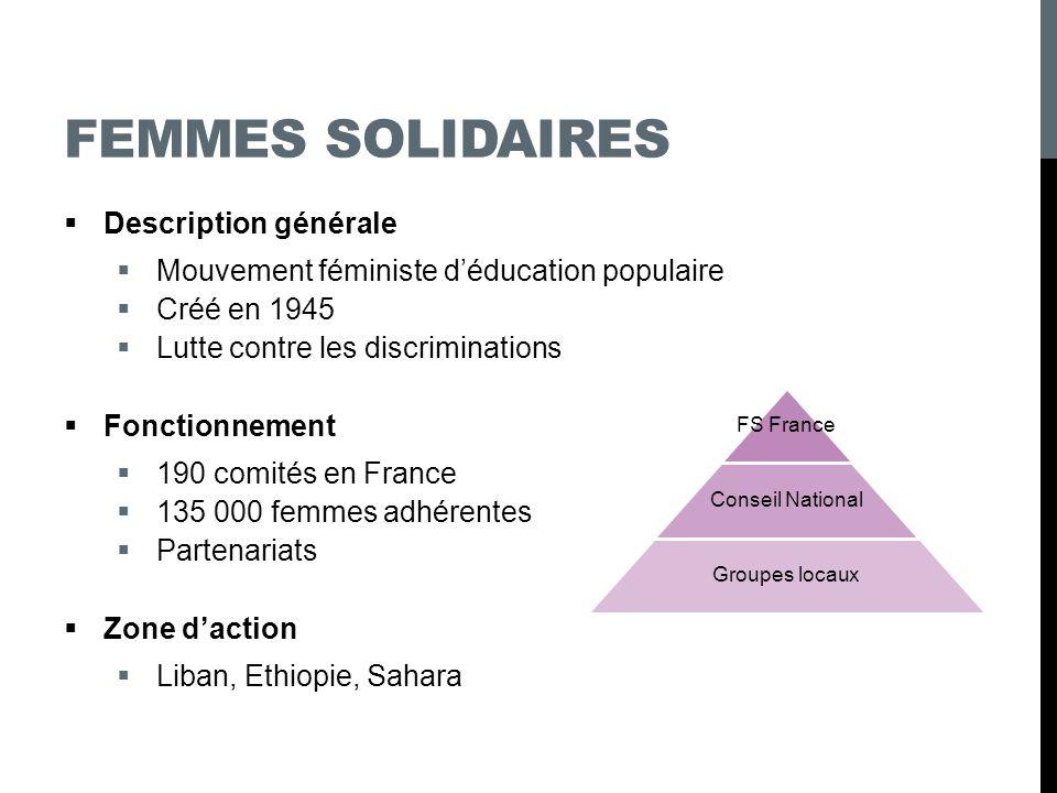 Femmes solidaires Description générale