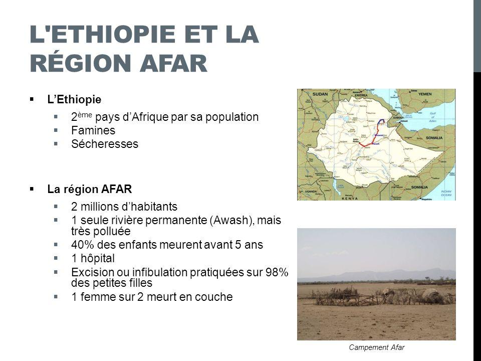 L Ethiopie et la région AFAR