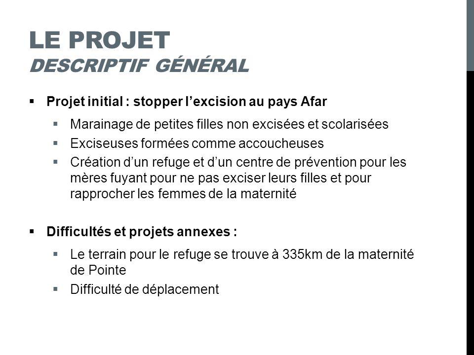 Le projet Descriptif général