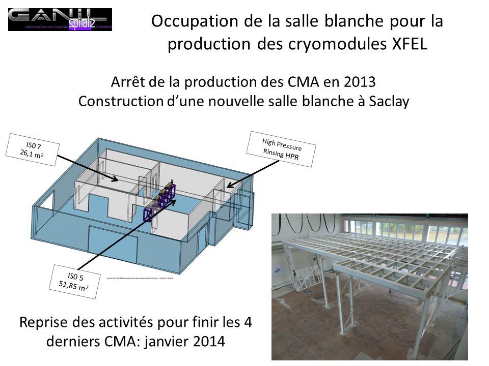 Occupation de la salle blanche pour la production des cryomodules XFEL