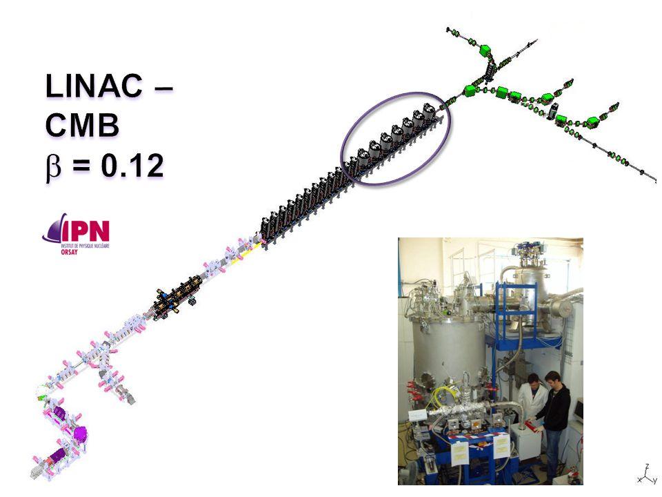 LINAC – CMB b = 0.12