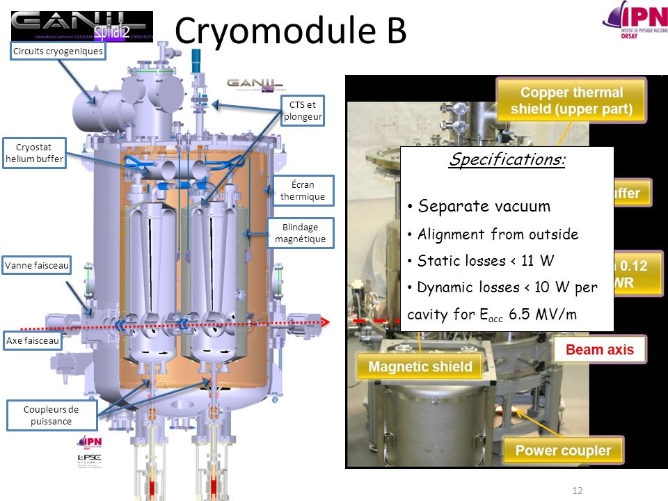 Cryomodule B Specifications: Separate vacuum Alignment from outside