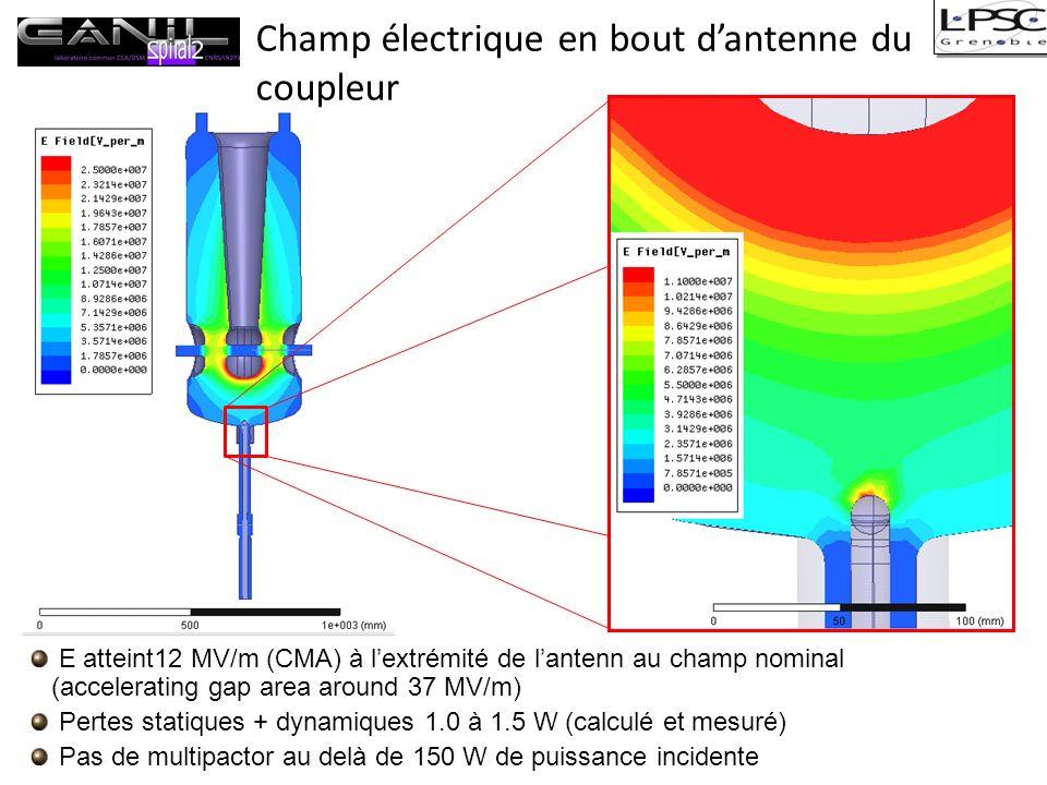 Champ électrique en bout d'antenne du coupleur