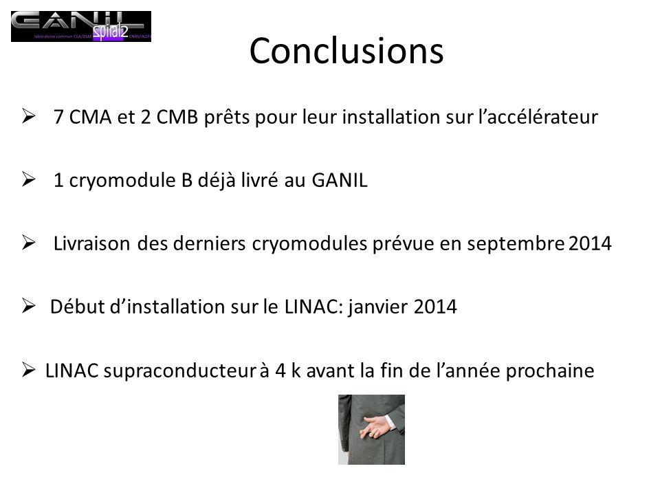 Conclusions 7 CMA et 2 CMB prêts pour leur installation sur l'accélérateur. 1 cryomodule B déjà livré au GANIL.