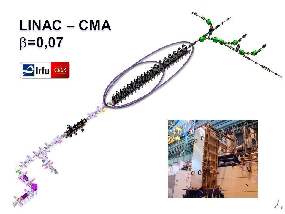 LINAC – CMA b=0,07