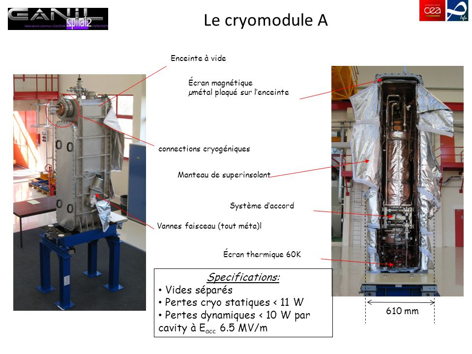 Le cryomodule A Specifications: Vides séparés