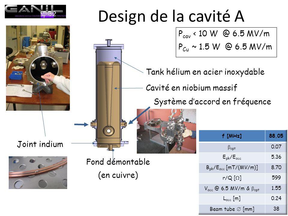 Design de la cavité A Pcav < 10 W @ 6.5 MV/m PCu ~ 1.5 W @ 6.5 MV/m