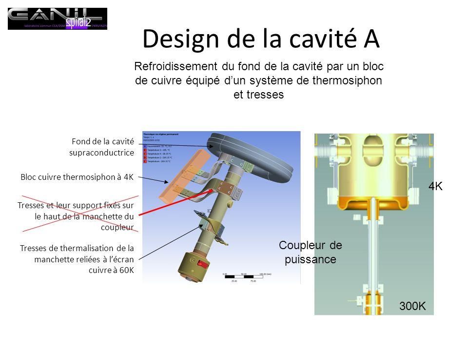 Design de la cavité A Refroidissement du fond de la cavité par un bloc de cuivre équipé d'un système de thermosiphon et tresses.