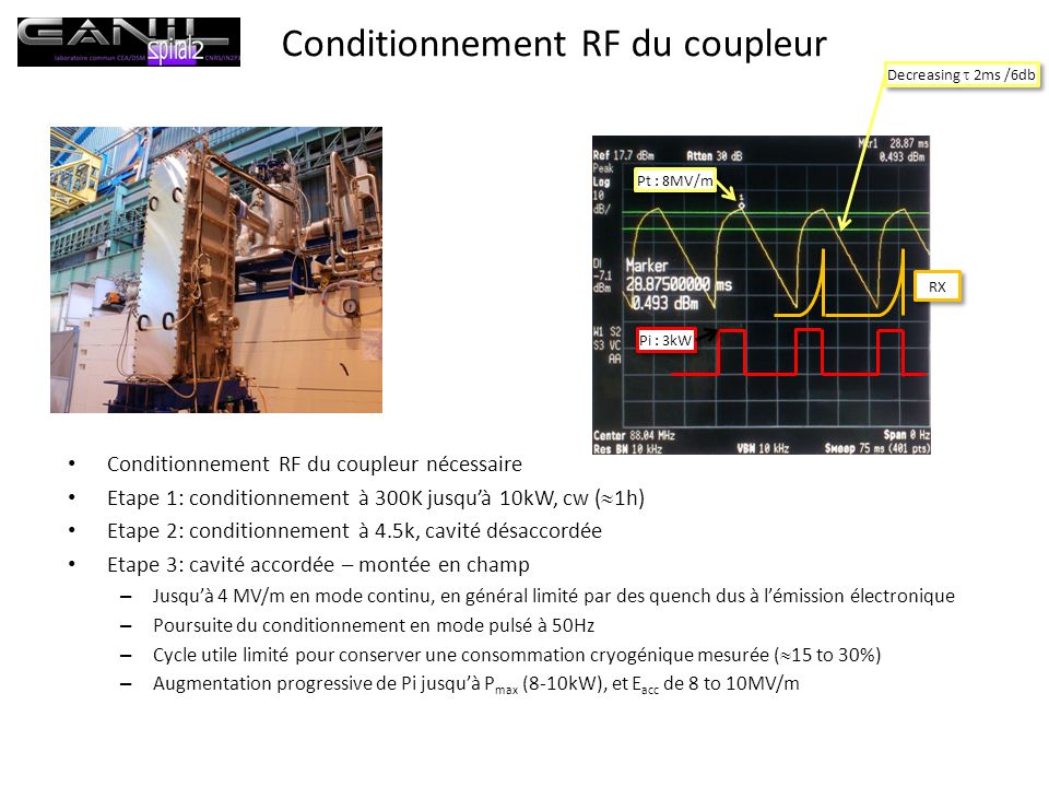 Conditionnement RF du coupleur
