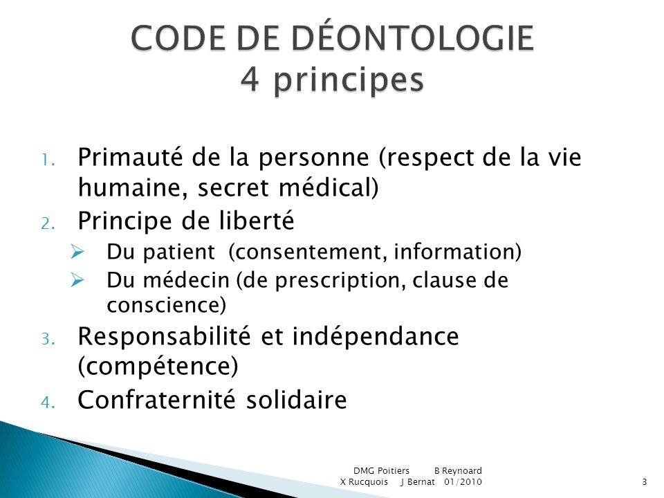 CODE DE DÉONTOLOGIE 4 principes