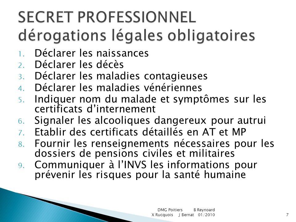 SECRET PROFESSIONNEL dérogations légales obligatoires
