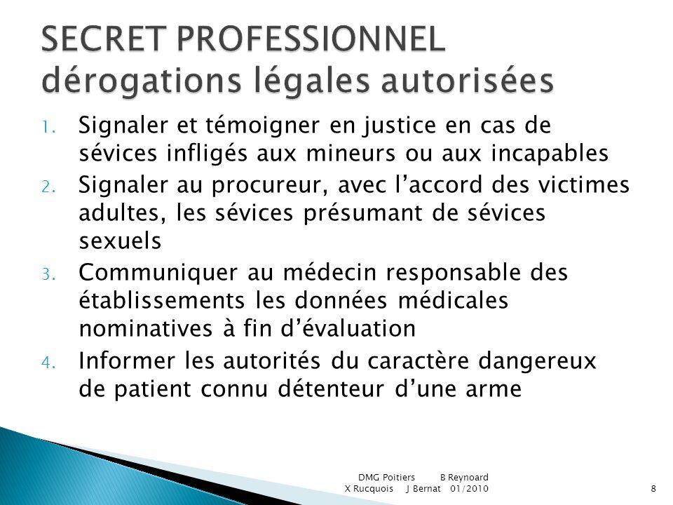 SECRET PROFESSIONNEL dérogations légales autorisées