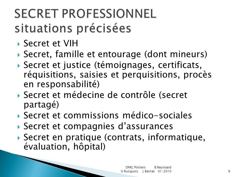 SECRET PROFESSIONNEL situations précisées