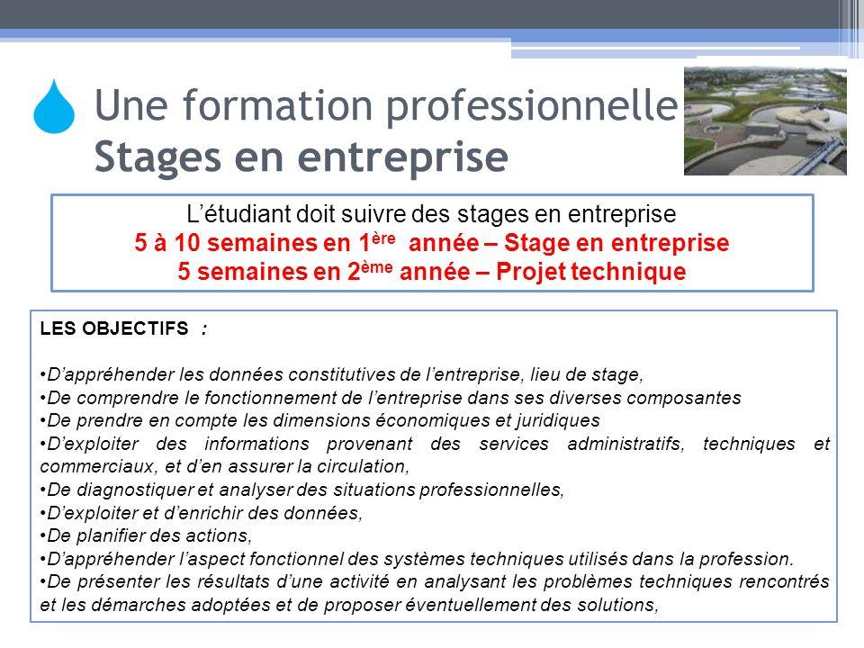 Une formation professionnelle Stages en entreprise