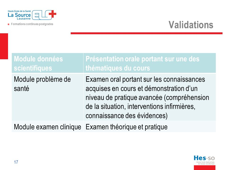 Validations Module données scientifiques