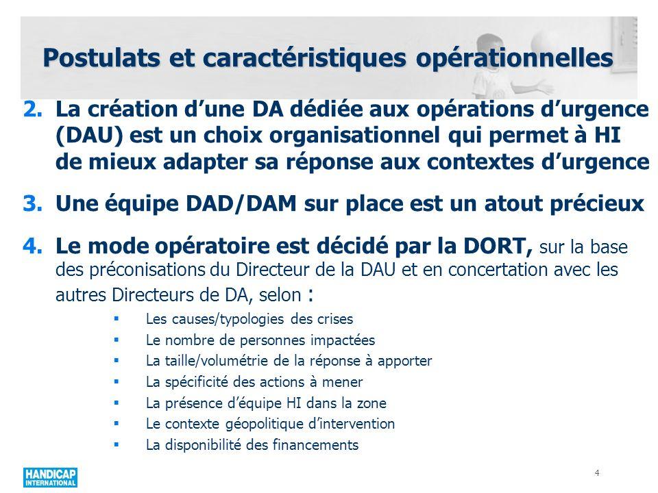 Postulats et caractéristiques opérationnelles