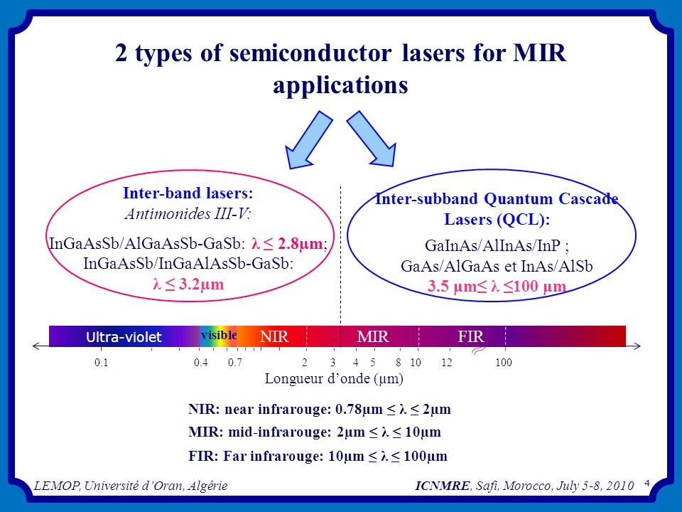 2 types of semiconductor lasers for MIR applications