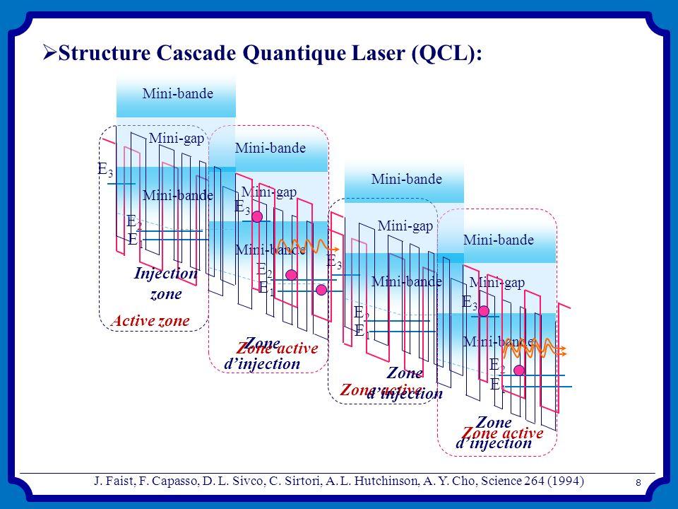 Structure Cascade Quantique Laser (QCL):