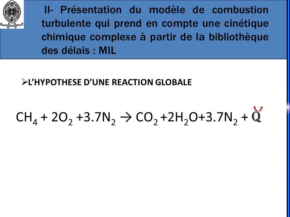II- Présentation du modèle de combustion turbulente qui prend en compte une cinétique chimique complexe à partir de la bibliothèque des délais : MIL