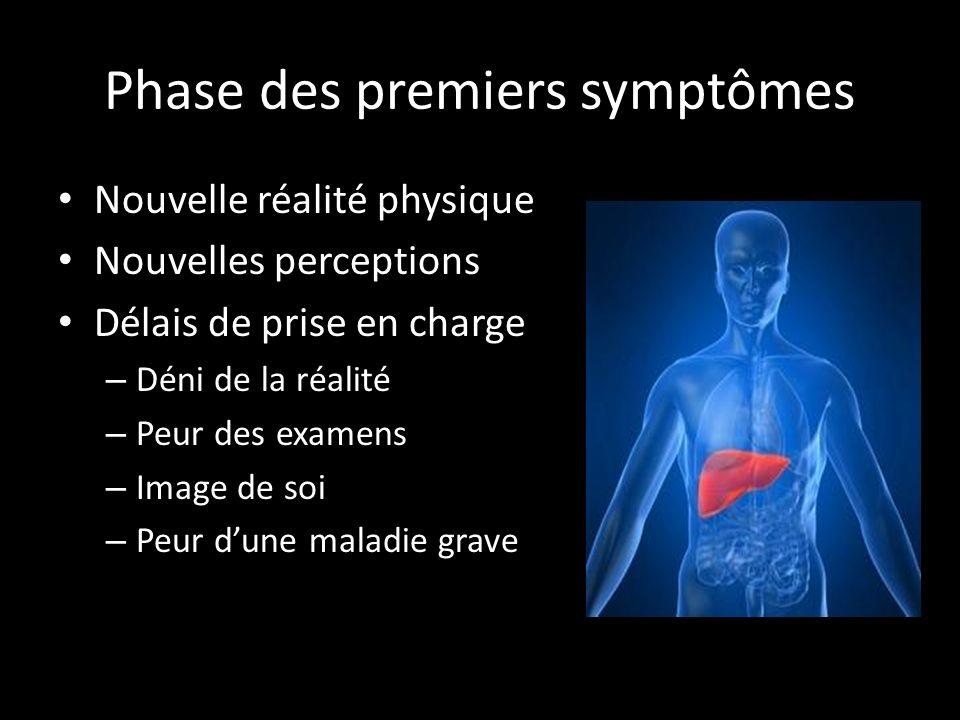 Phase des premiers symptômes