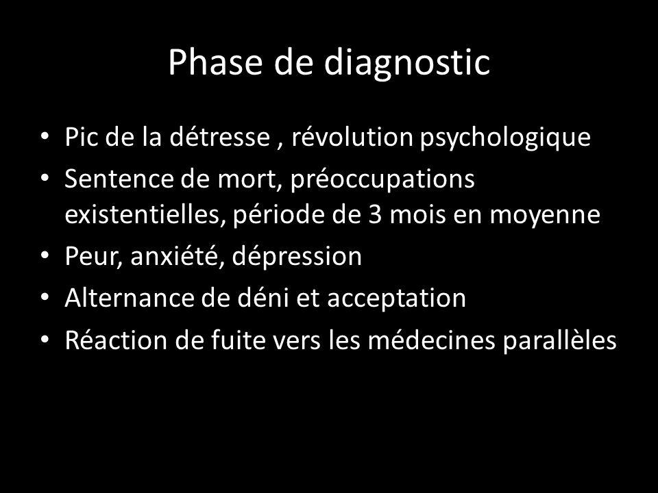 Phase de diagnostic Pic de la détresse , révolution psychologique