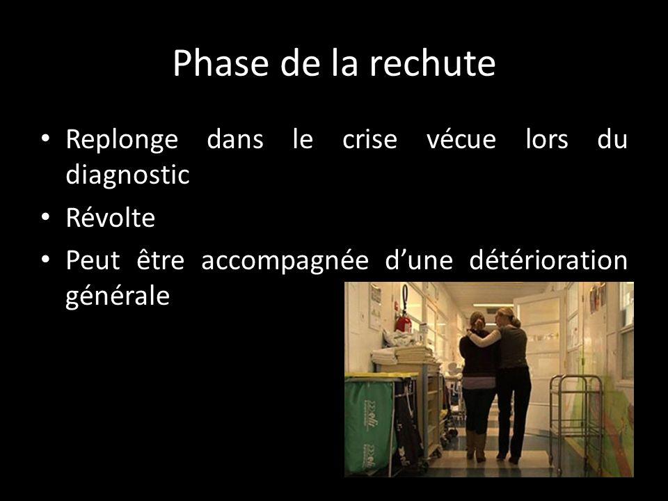 Phase de la rechute Replonge dans le crise vécue lors du diagnostic