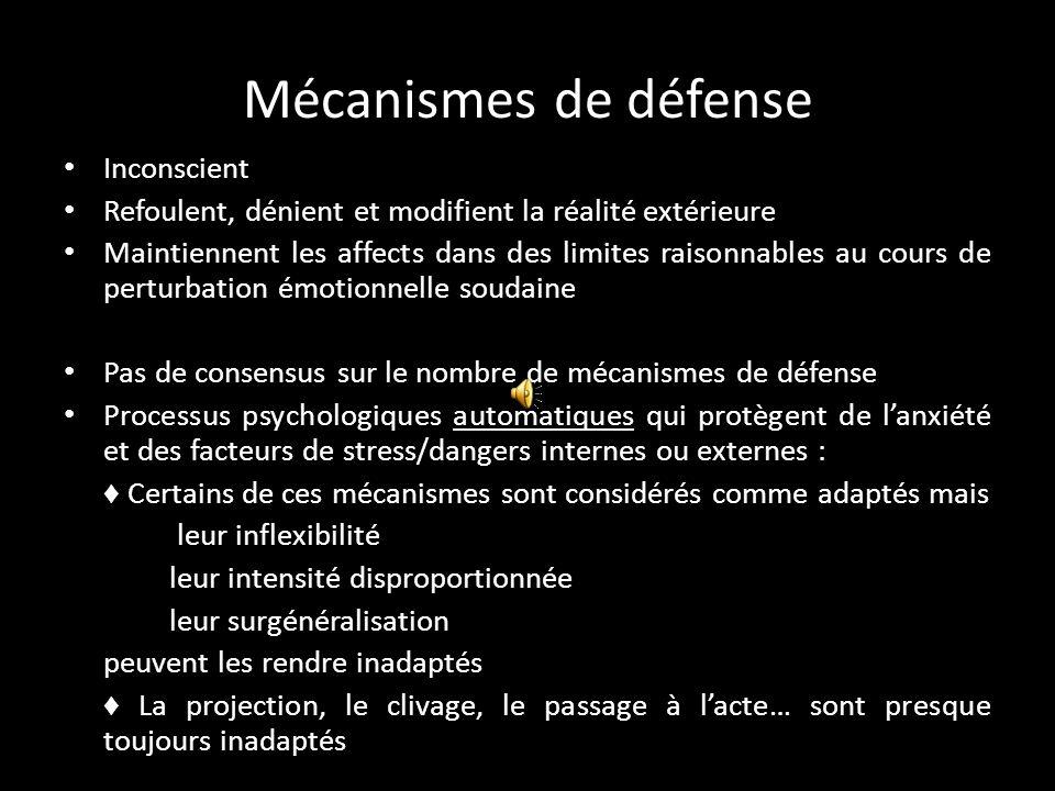 Mécanismes de défense Inconscient