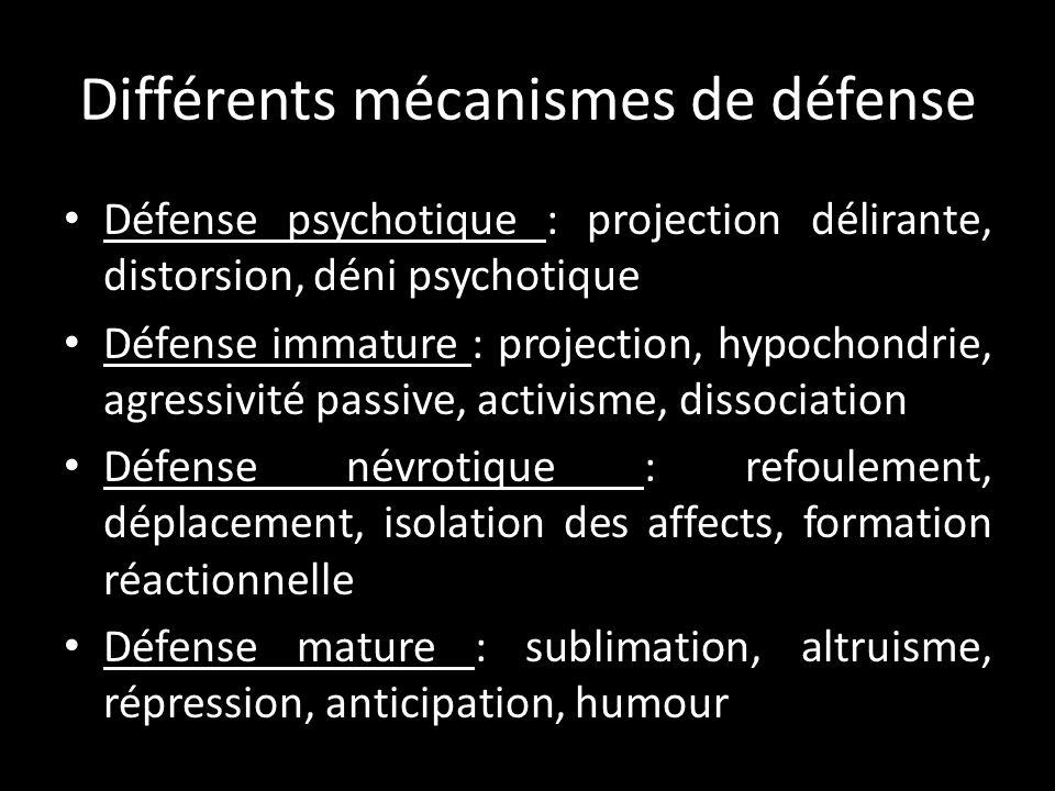 Différents mécanismes de défense