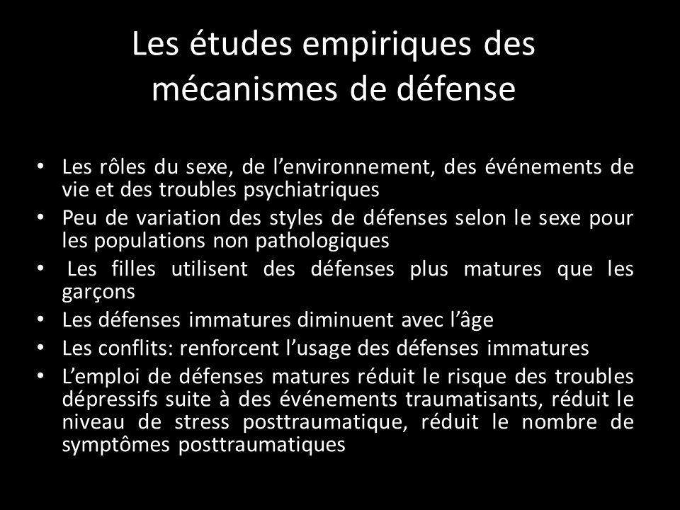 Les études empiriques des mécanismes de défense
