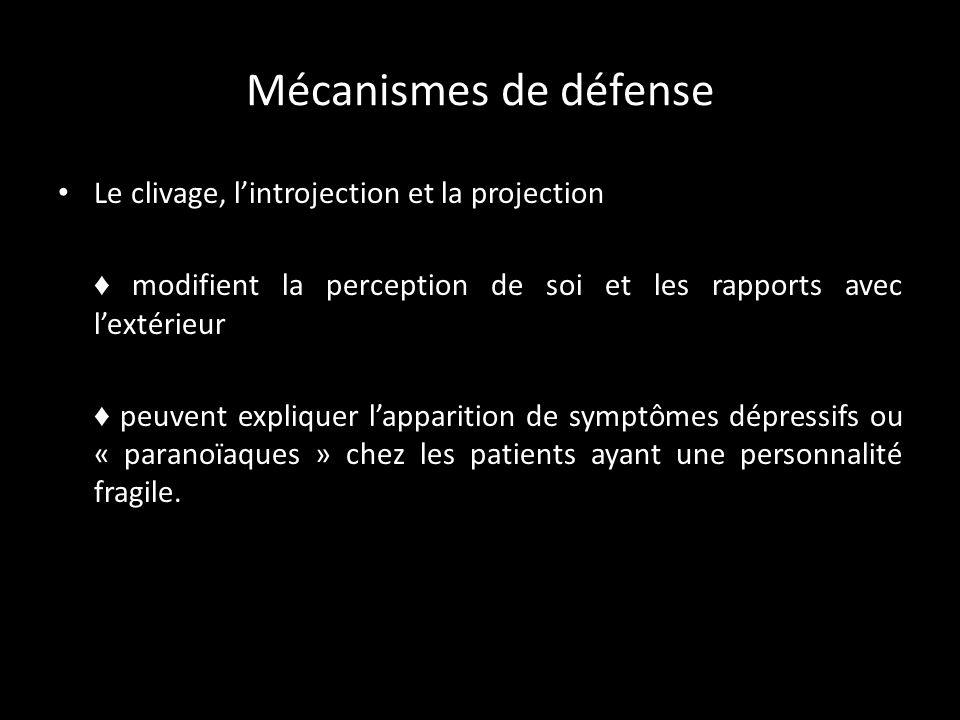 Mécanismes de défense Le clivage, l'introjection et la projection