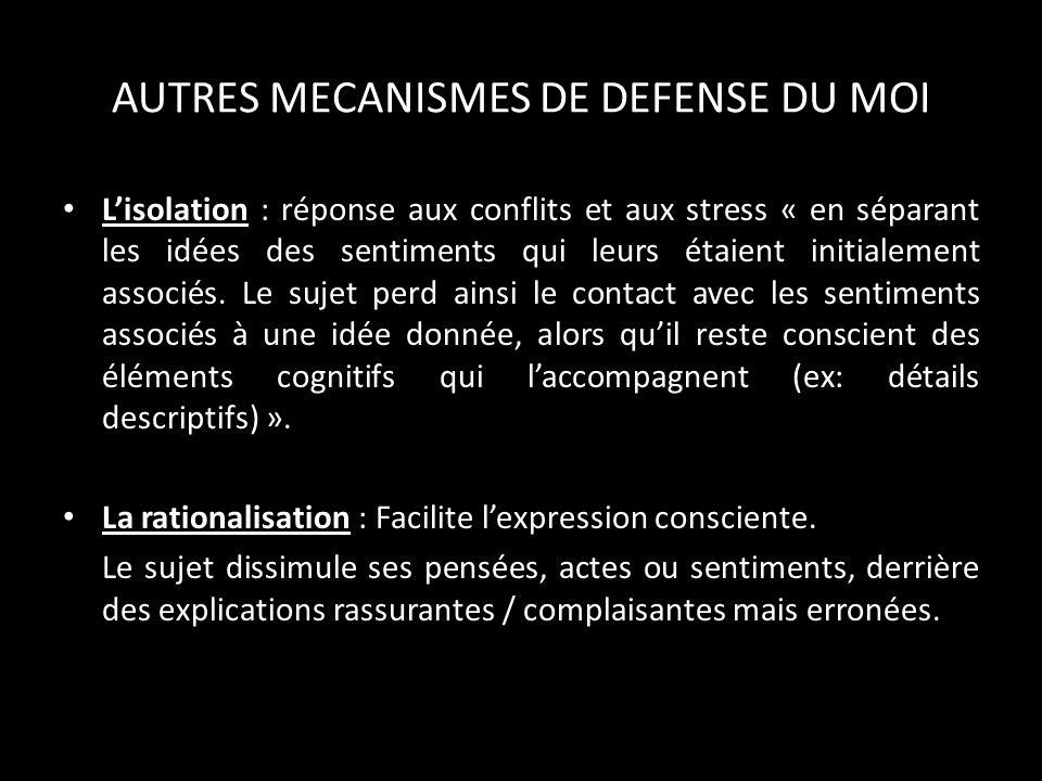 AUTRES MECANISMES DE DEFENSE DU MOI