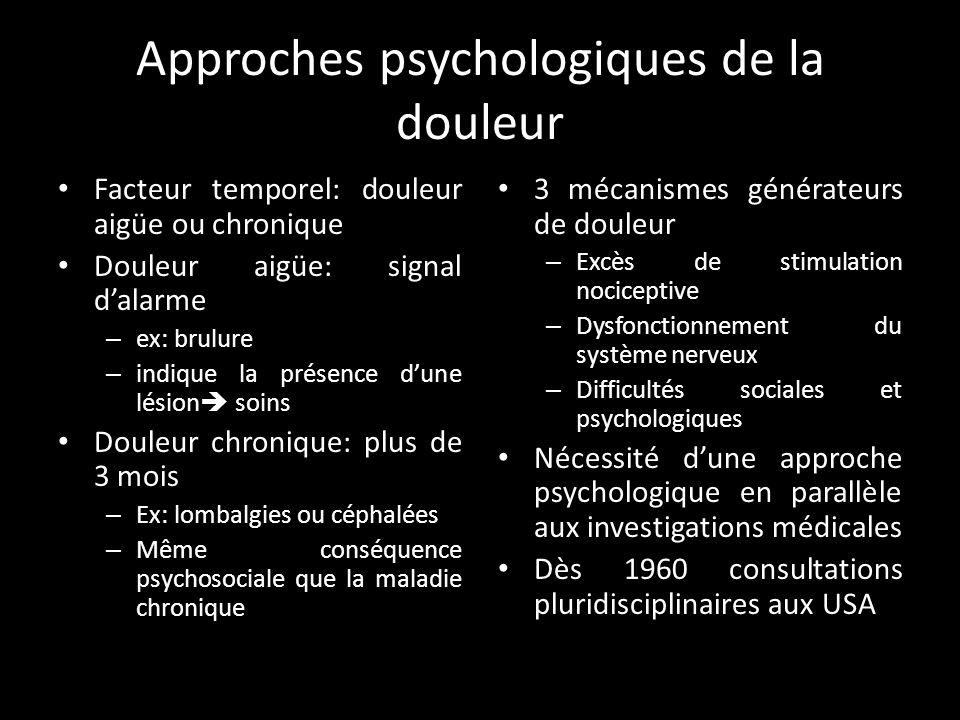Approches psychologiques de la douleur