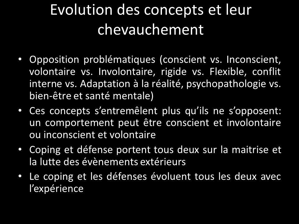 Evolution des concepts et leur chevauchement
