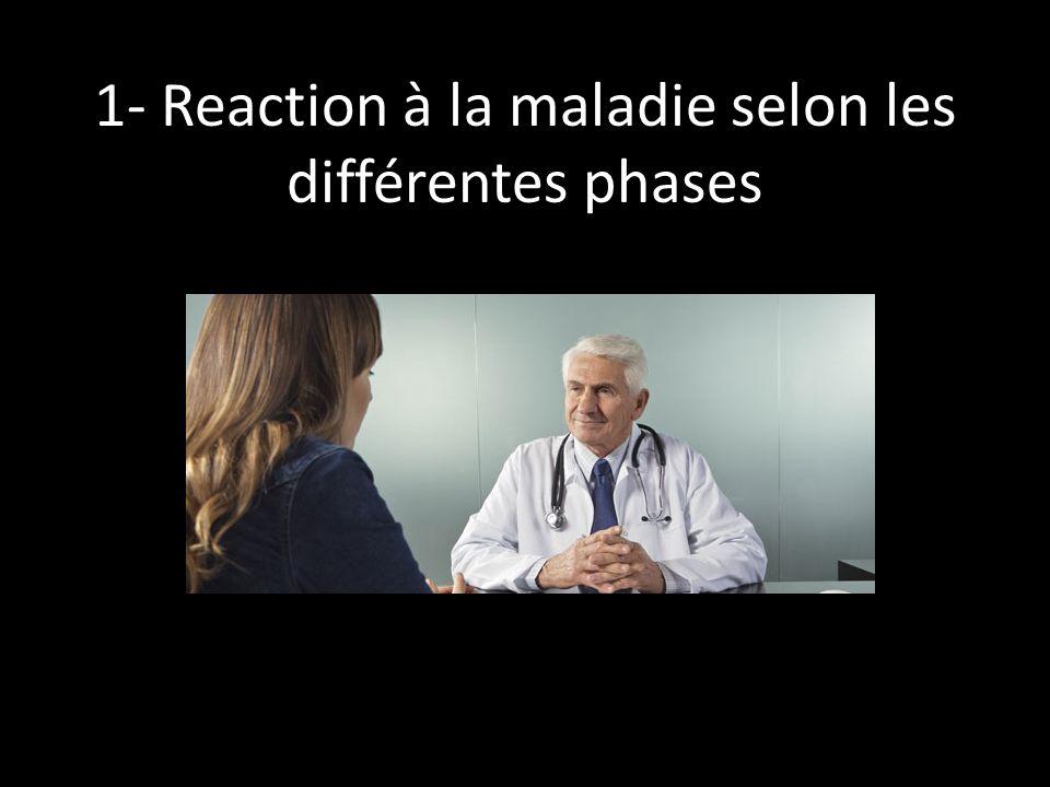 1- Reaction à la maladie selon les différentes phases