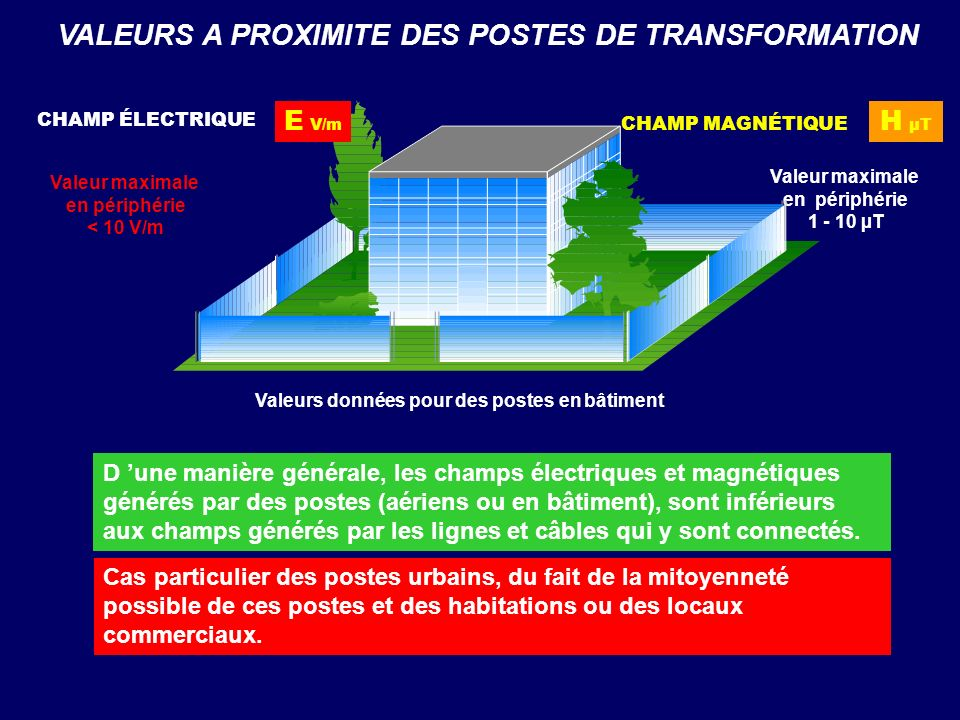 VALEURS A PROXIMITE DES POSTES DE TRANSFORMATION