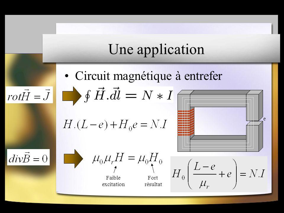 Une application Circuit magnétique à entrefer e Faible excitation Fort