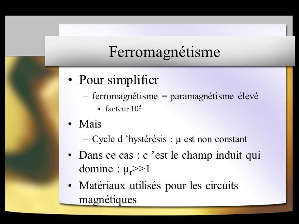 Ferromagnétisme Pour simplifier Mais