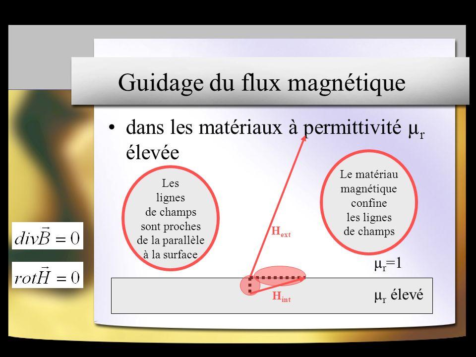 Guidage du flux magnétique